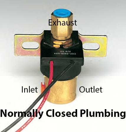 NC Plumbing Kit Masters