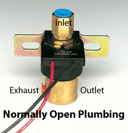 NO Plumbing Kit Masters